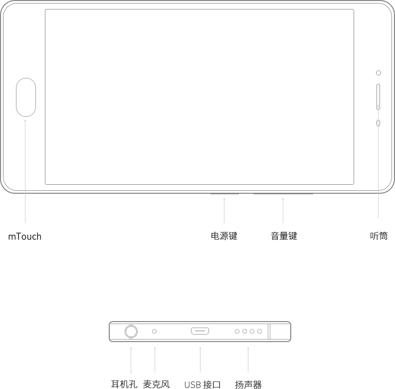 mq4气体传感 器电路图